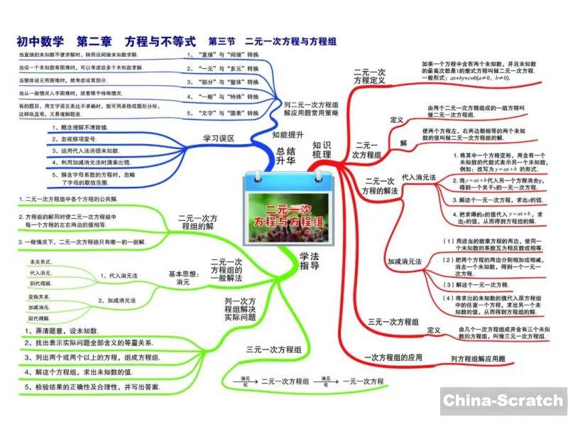 https://cdn.china-scratch.com/timg/200417/1930552356-6.jpg