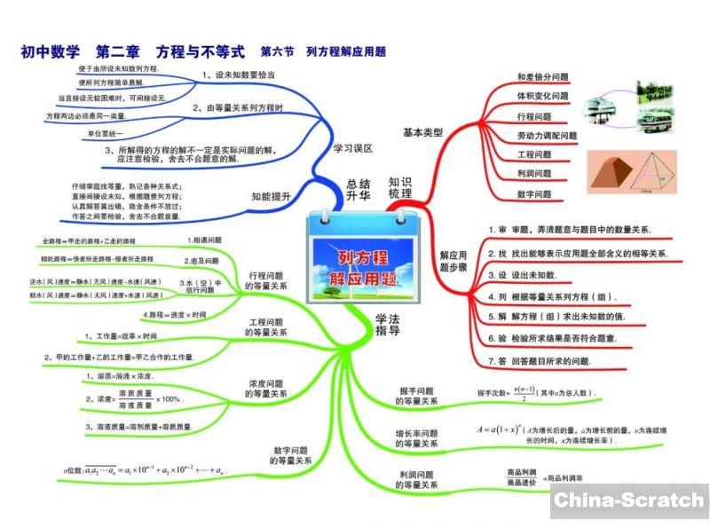 https://cdn.china-scratch.com/timg/200417/19305K193-9.jpg
