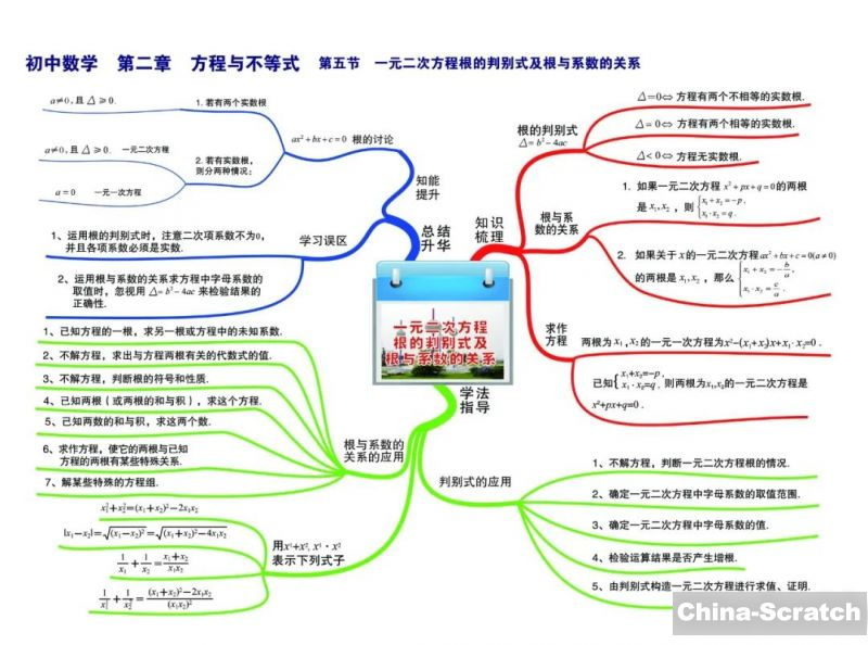 https://cdn.china-scratch.com/timg/200417/19305LA3-8.jpg