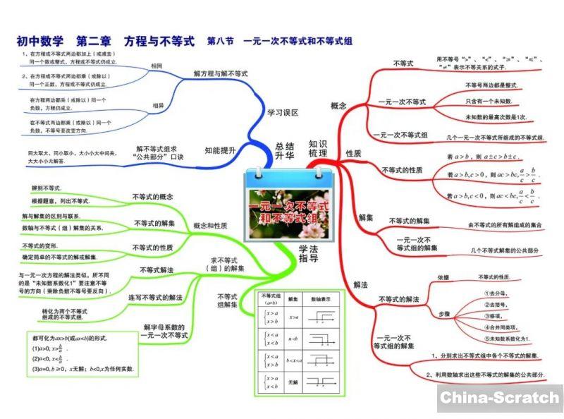https://cdn.china-scratch.com/timg/200417/19305R3b-11.jpg