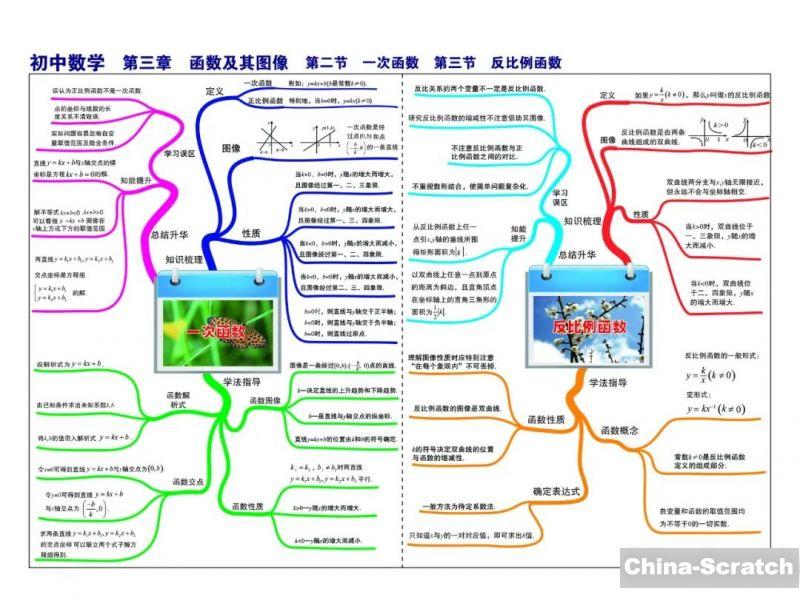 https://cdn.china-scratch.com/timg/200417/19305a040-13.jpg