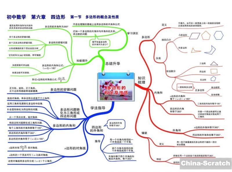 https://cdn.china-scratch.com/timg/200417/1931001B3-18.jpg
