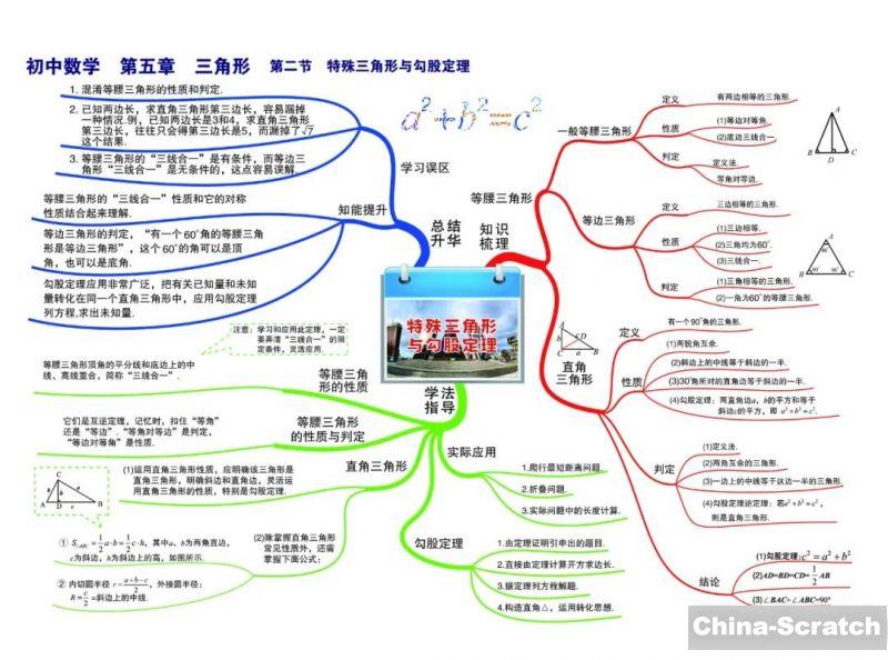 https://cdn.china-scratch.com/timg/200417/19310034V-17.jpg