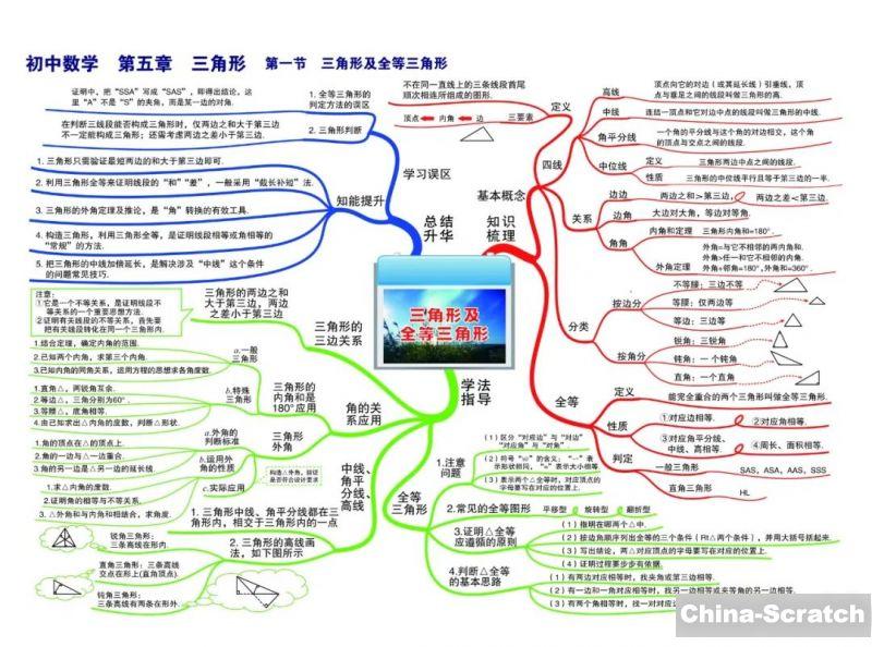 https://cdn.china-scratch.com/timg/200417/1931004F2-16.jpg