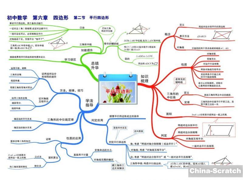 https://cdn.china-scratch.com/timg/200417/193100M15-19.jpg