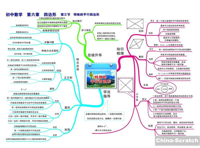 https://cdn.china-scratch.com/timg/200417/19310142a-20.jpg