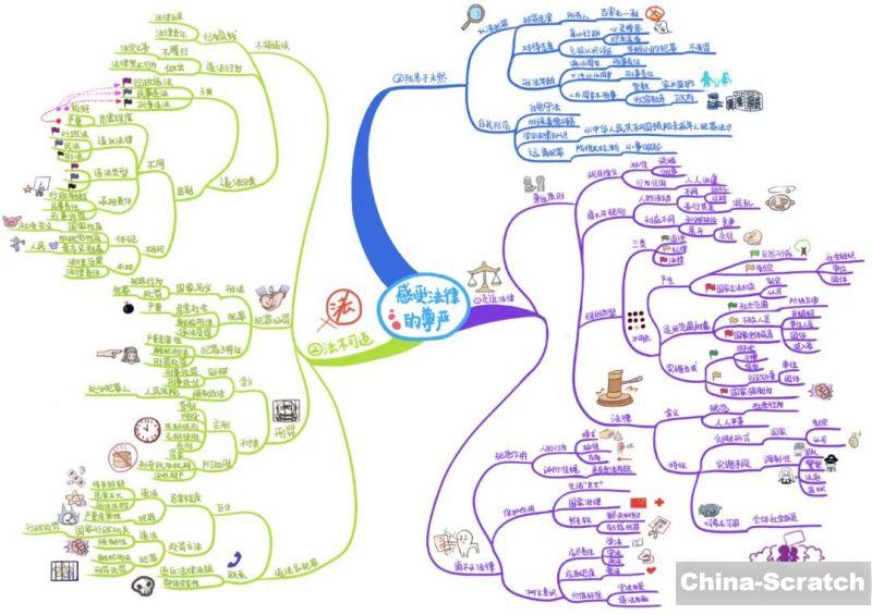 https://cdn.china-scratch.com/timg/200420/09531122S-8.jpg