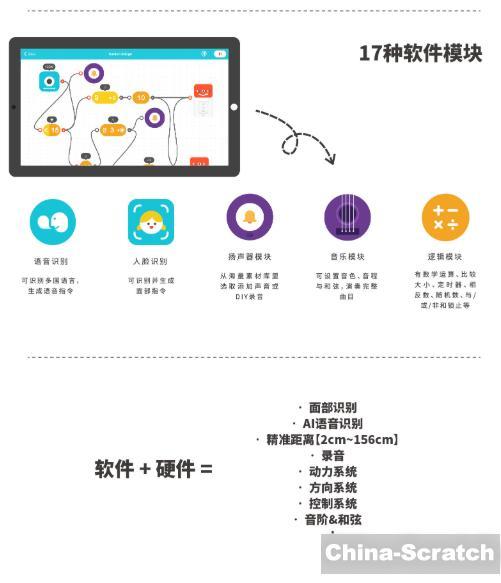 https://cdn.china-scratch.com/timg/200420/1002213105-17.jpg
