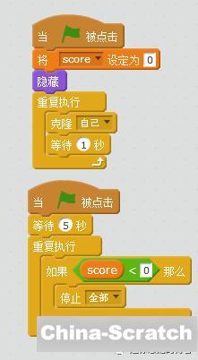 https://cdn.china-scratch.com/timg/200422/1H5521F4-2.jpg