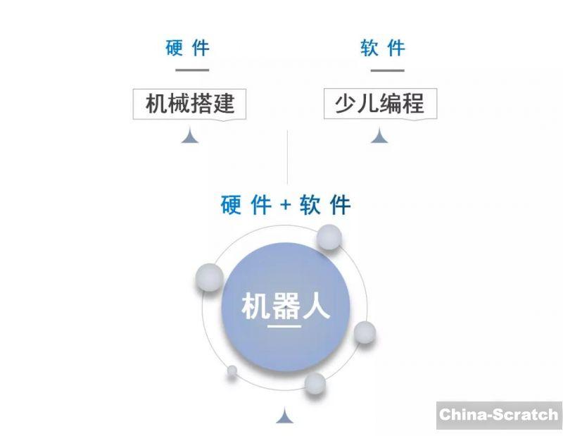 https://cdn.china-scratch.com/timg/200503/2049534113-13.jpg
