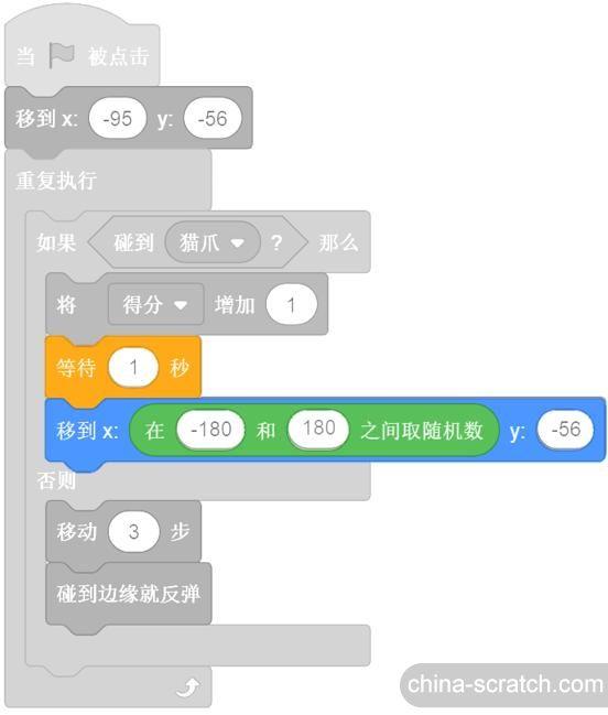 https://cdn.china-scratch.com/timg/200510/10031GU2-10.jpg