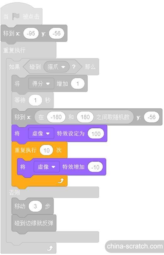 https://cdn.china-scratch.com/timg/200510/10031K3U-11.jpg