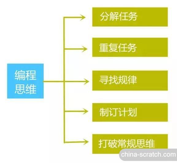 https://cdn.china-scratch.com/timg/200510/1005203a2-13.jpg