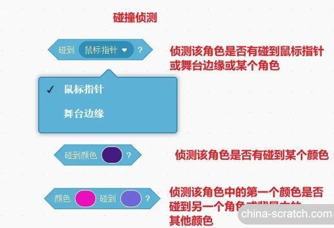 https://cdn.china-scratch.com/timg/200511/2203041053-3.jpg