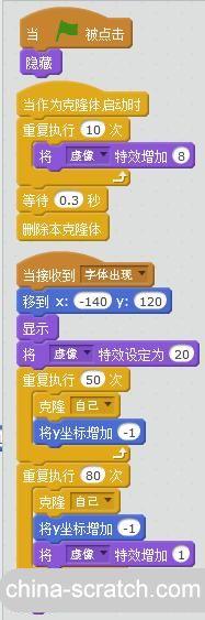https://cdn.china-scratch.com/timg/200512/19242V396-3.jpg