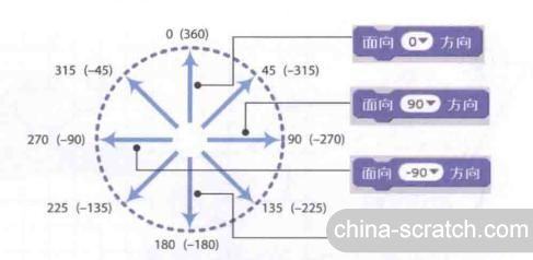 https://cdn.china-scratch.com/timg/200515/093GM346-2.jpg