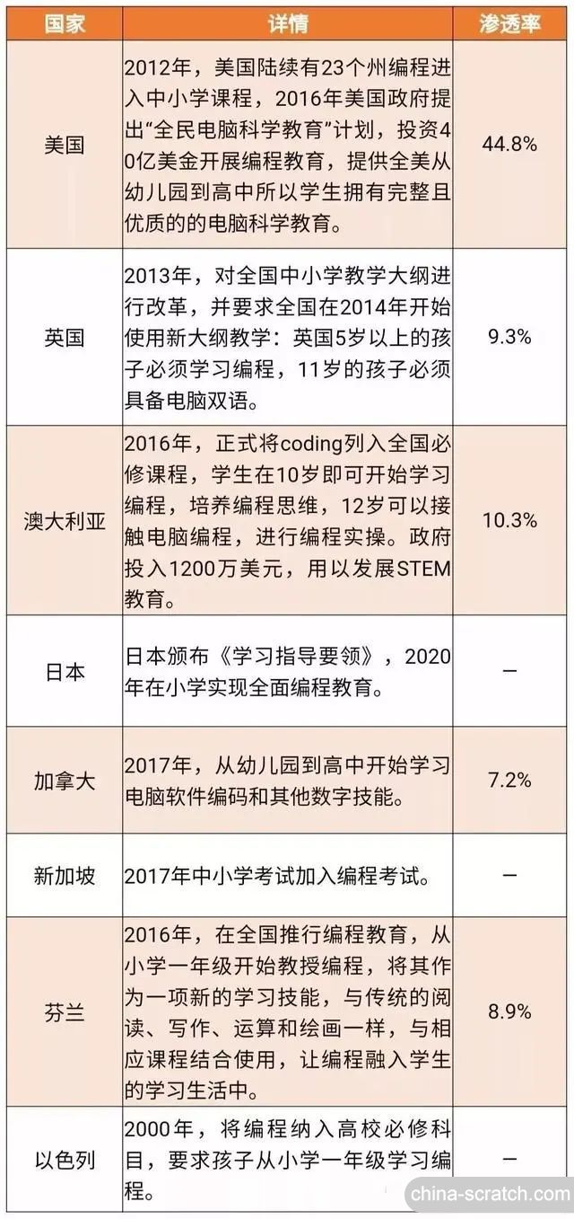 https://cdn.china-scratch.com/timg/200515/094134M04-1.jpg