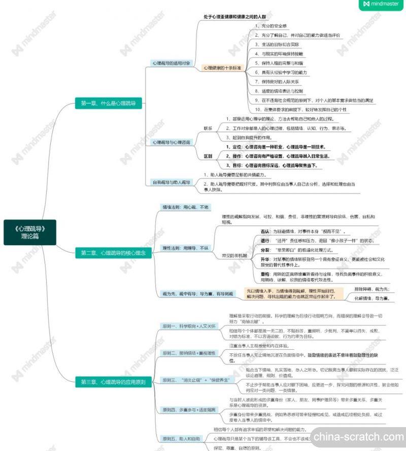 https://cdn.china-scratch.com/timg/200722/0945125Y1-0.jpg