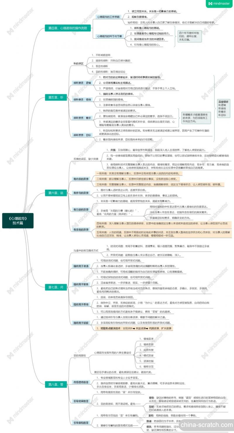 https://cdn.china-scratch.com/timg/200722/0945335003-1.jpg
