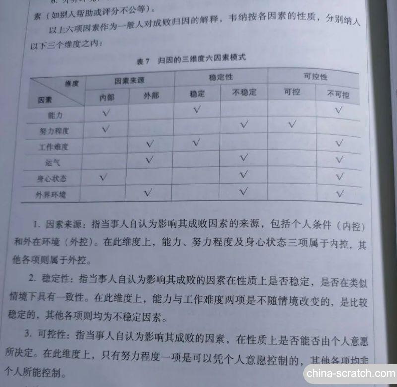 https://cdn.china-scratch.com/timg/200722/094551K03-8.jpg