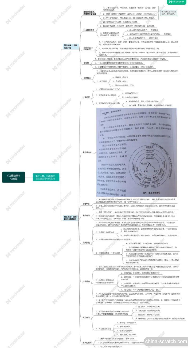 https://cdn.china-scratch.com/timg/200722/094554O18-9.jpg