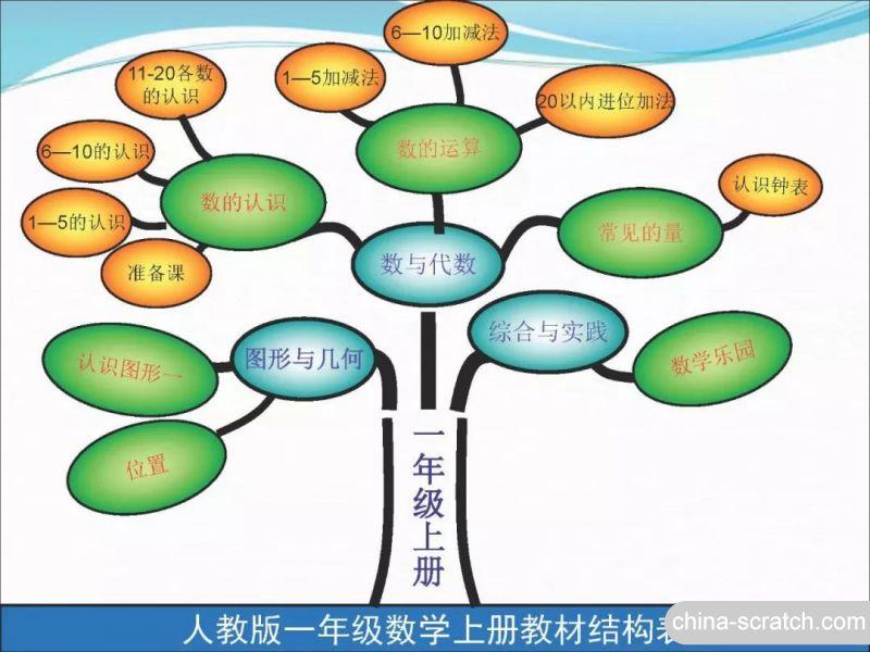https://cdn.china-scratch.com/timg/200722/10005U201-1.jpg
