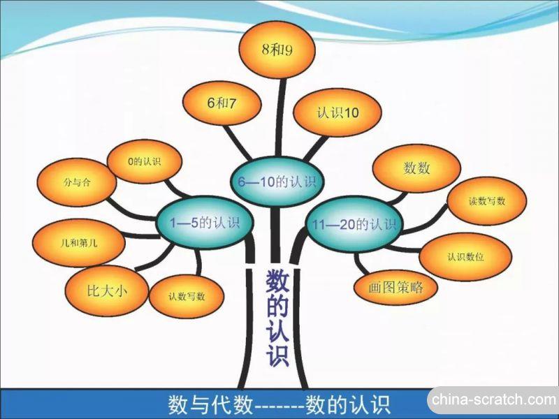 https://cdn.china-scratch.com/timg/200722/1001021642-2.jpg