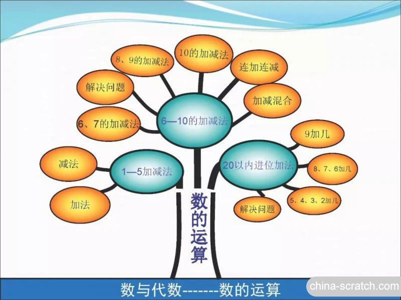 https://cdn.china-scratch.com/timg/200722/1001045940-3.jpg