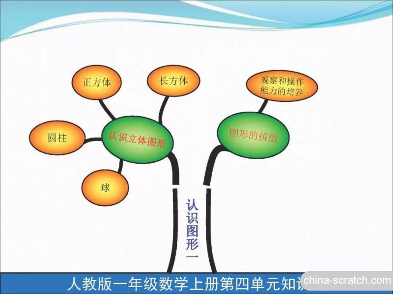 https://cdn.china-scratch.com/timg/200722/10011259B-7.jpg