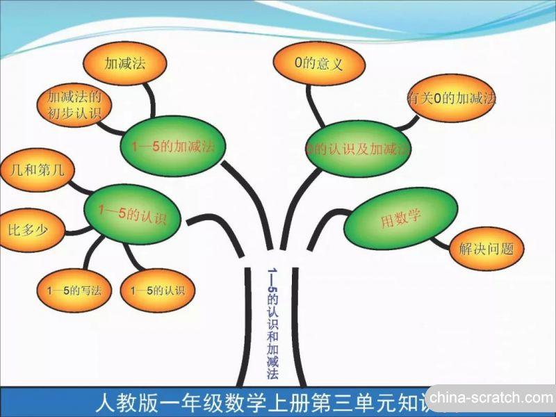https://cdn.china-scratch.com/timg/200722/100112M04-6.jpg