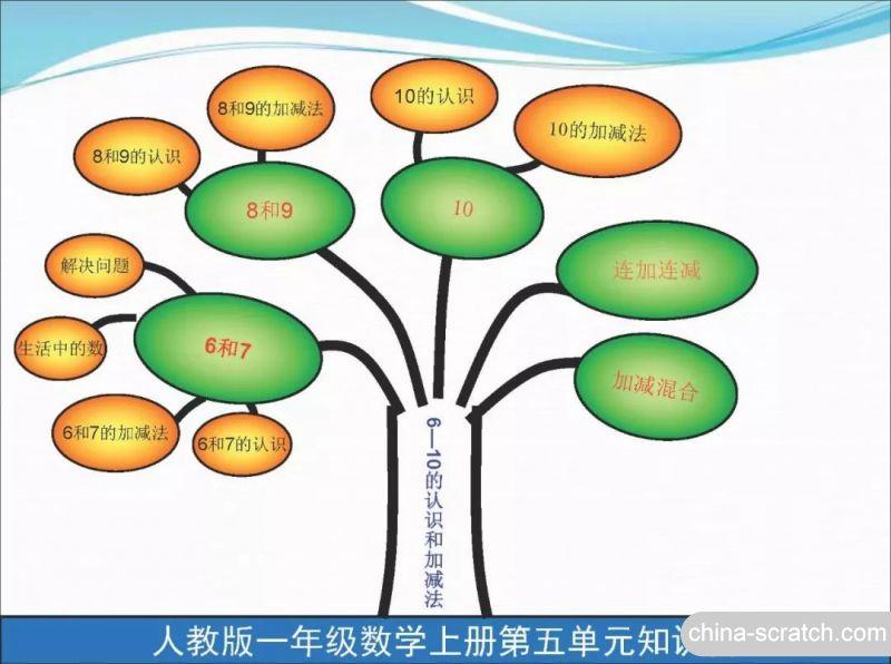 https://cdn.china-scratch.com/timg/200722/100114HM-8.jpg
