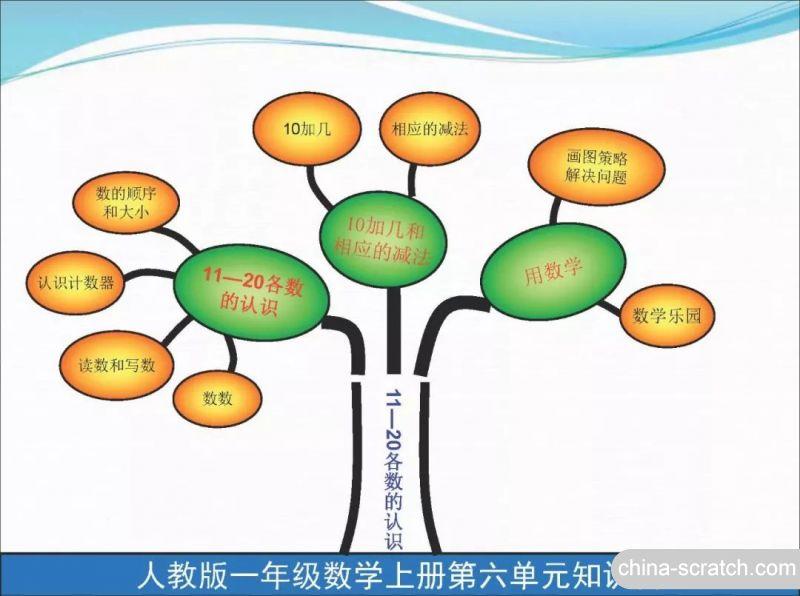 https://cdn.china-scratch.com/timg/200722/100115D14-9.jpg