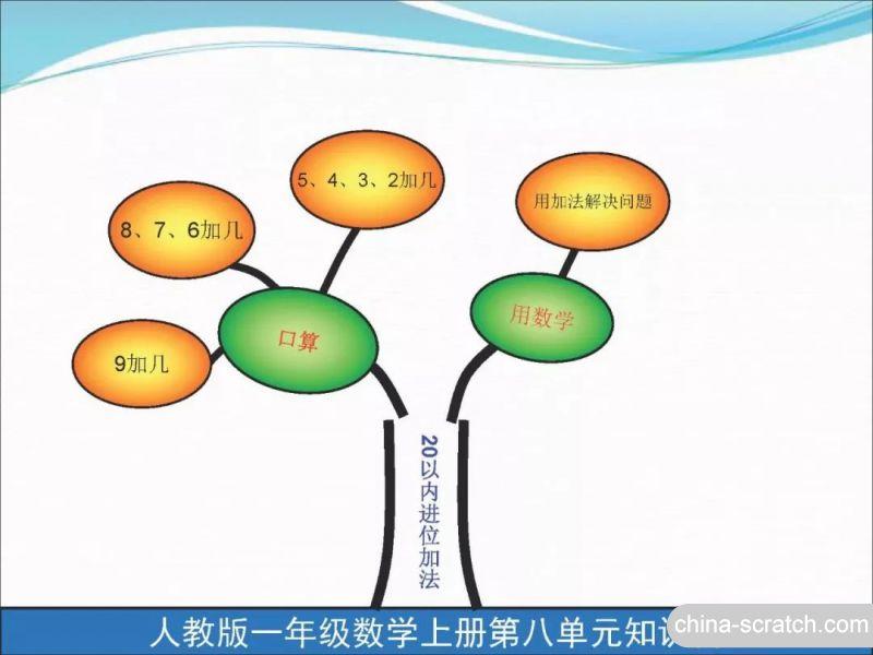 https://cdn.china-scratch.com/timg/200722/1001161303-11.jpg