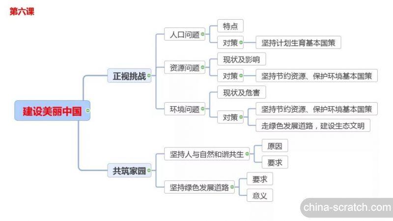 https://cdn.china-scratch.com/timg/200825/095J3NO-5.jpg