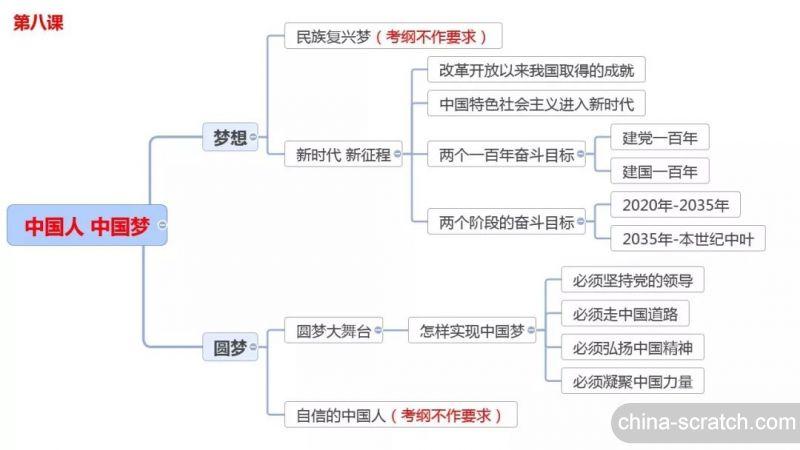 https://cdn.china-scratch.com/timg/200825/095J51236-7.jpg
